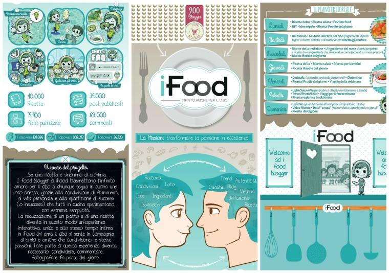 Collage infografica no affiliazione